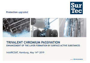 Trivalent Chromium Passivation
